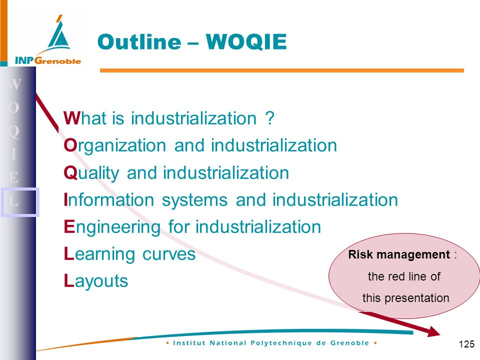 125 Outline – WOQIE What is industrialization .
