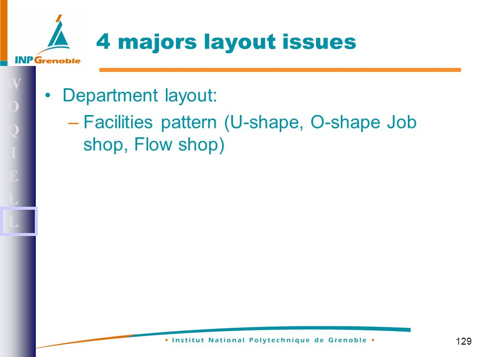 129 4 majors layout issues Department layout: –Facilities pattern (U-shape, O-shape Job shop, Flow shop) WOQIELLWOQIELL