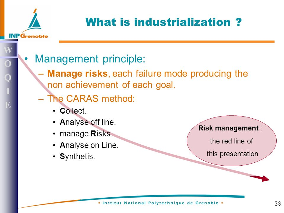 33 Risk management : the red line of this presentation What is industrialization .