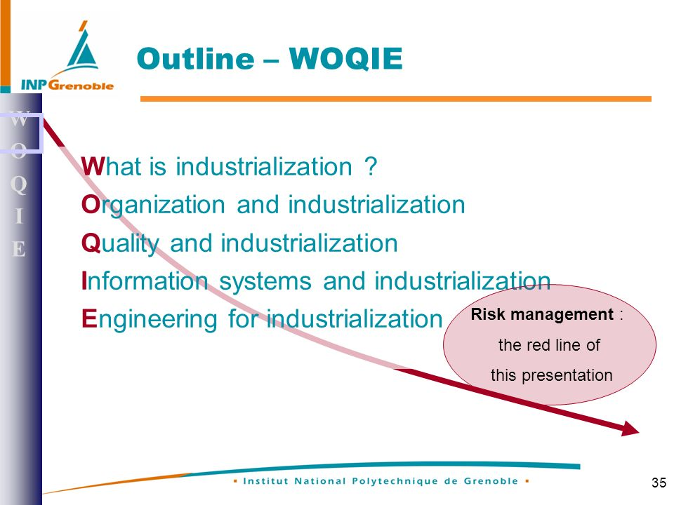 35 Outline – WOQIE What is industrialization .