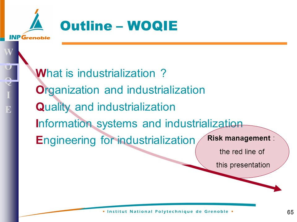 65 Outline – WOQIE What is industrialization .