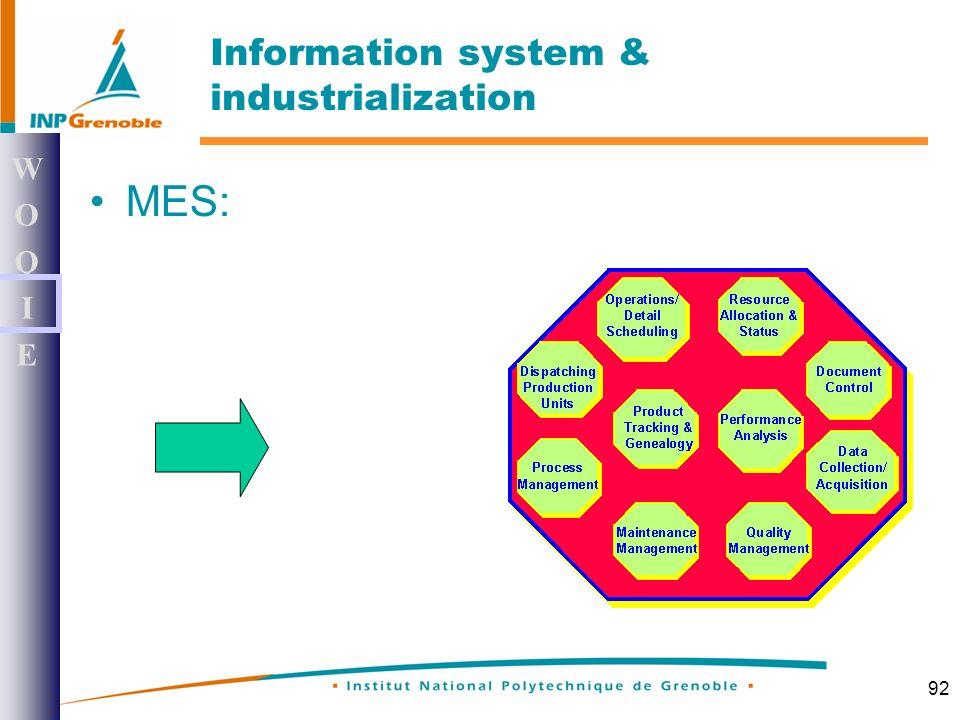92 MES: WOQIEWOQIE Information system & industrialization
