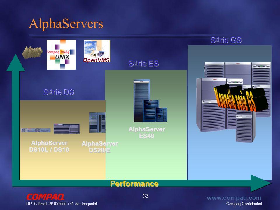 Compaq Confidentiel www.compaq.com HPTC Brest 18/10/2000 / G. de Jacquelot 33 Performance AlphaServer GS60E/140 Srie DS Srie ES Srie GS AlphaServer DS