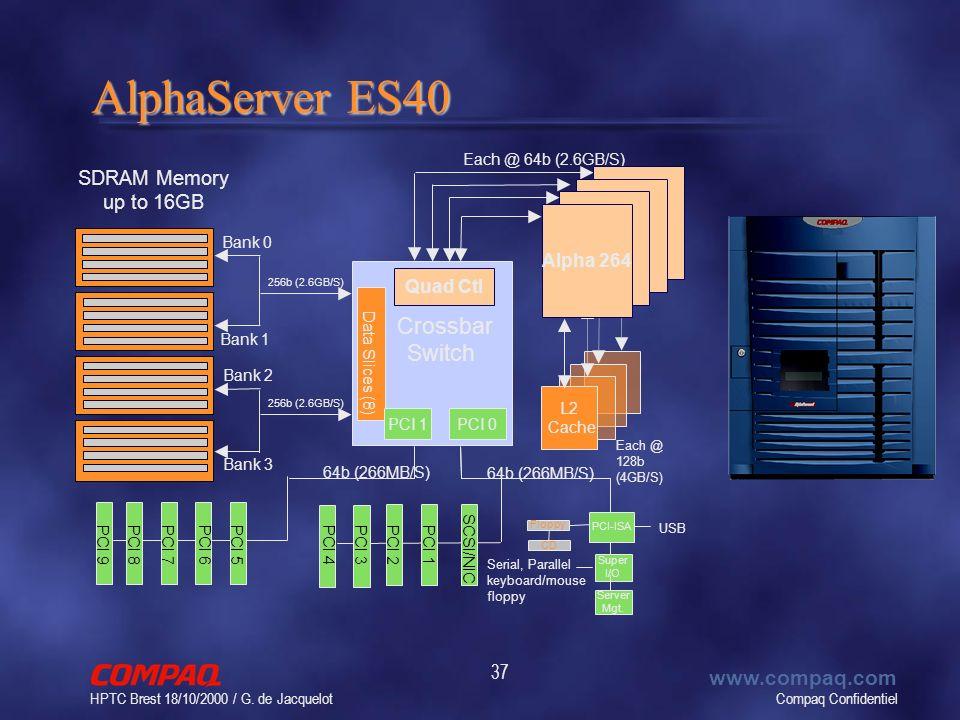 Compaq Confidentiel www.compaq.com HPTC Brest 18/10/2000 / G. de Jacquelot 37 AlphaServer ES40 Super I/O SCSI/NIC PCI 2PCI 1 PCI 7PCI 6 PCI 5 Serial,