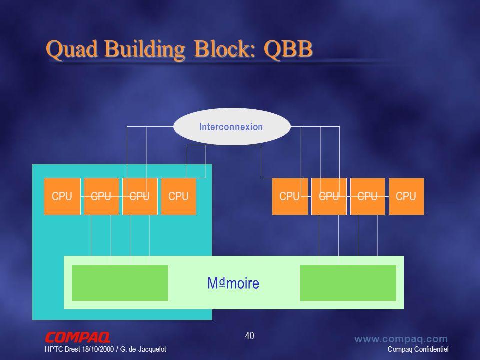 Compaq Confidentiel www.compaq.com HPTC Brest 18/10/2000 / G. de Jacquelot 40 Quad Building Block: QBB M moire CPU Interconnexion