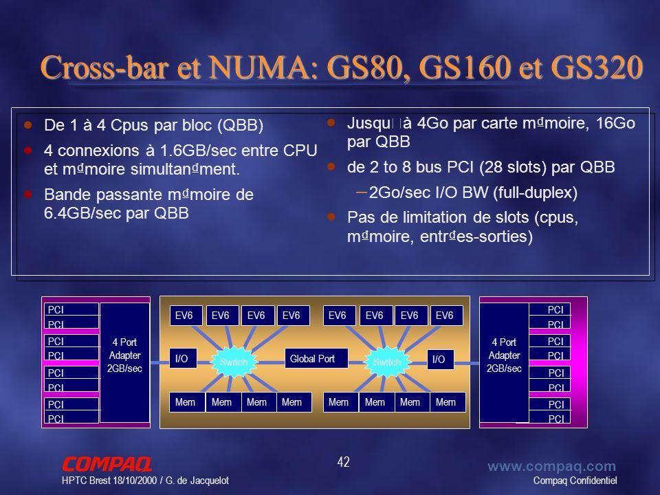 Compaq Confidentiel www.compaq.com HPTC Brest 18/10/2000 / G. de Jacquelot 42 Cross-bar et NUMA: GS80, GS160 et GS320 EV6 Mem I/O Switch EV6 Mem Globa