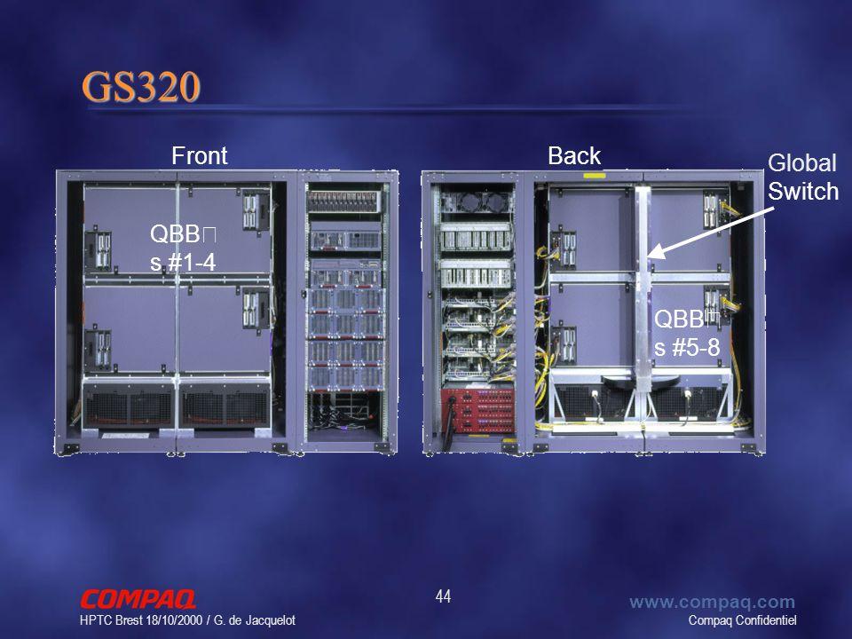 Compaq Confidentiel www.compaq.com HPTC Brest 18/10/2000 / G. de Jacquelot 44 GS320 FrontBack QBB' s #1-4 QBB' s #5-8 Global Switch