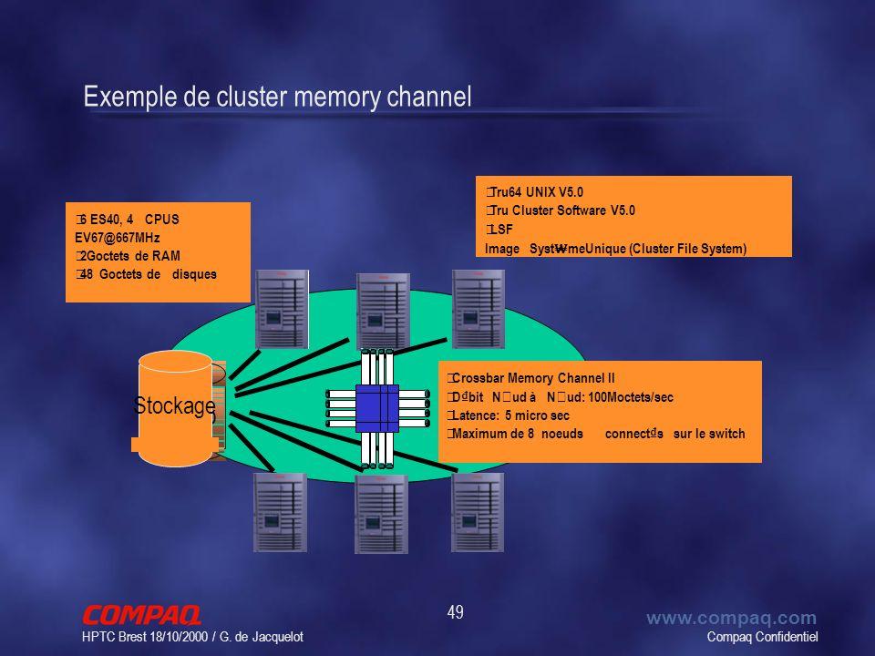Compaq Confidentiel www.compaq.com HPTC Brest 18/10/2000 / G. de Jacquelot 49 • 6 ES40, 4CPUS EV67@667MHz • 2Goctets de RAM • 48Goctets dedisques • Cr