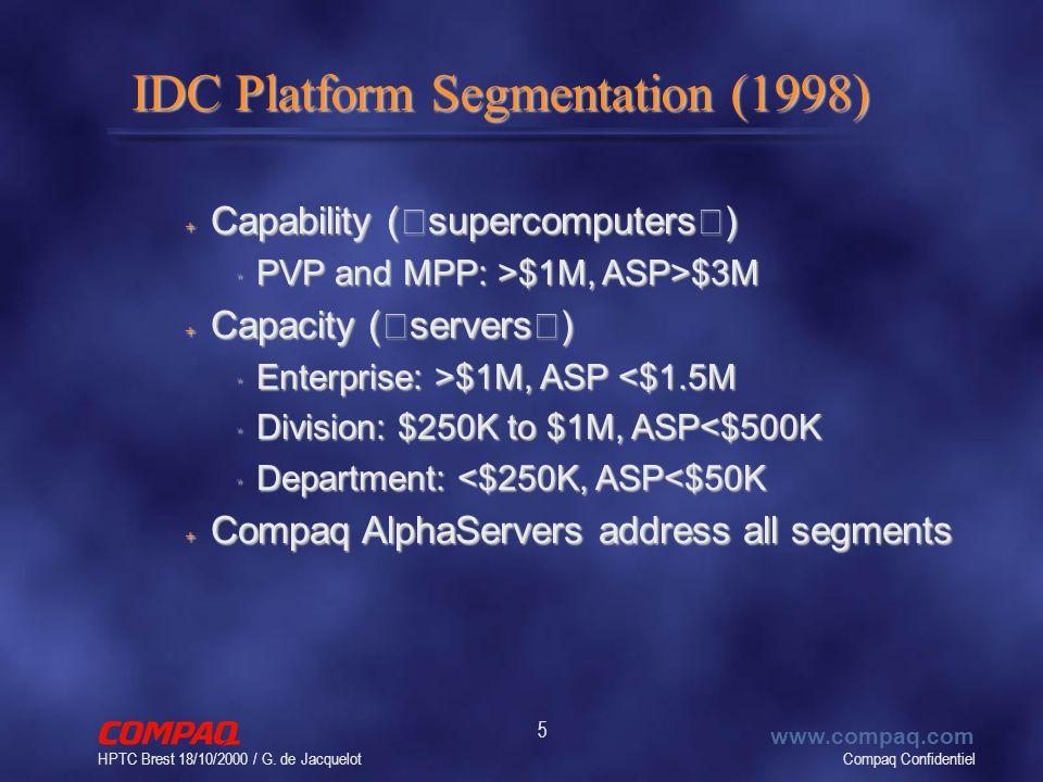 "Compaq Confidentiel www.compaq.com HPTC Brest 18/10/2000 / G. de Jacquelot 5 IDC Platform Segmentation (1998) Capability (""supercomputers"") Capability"