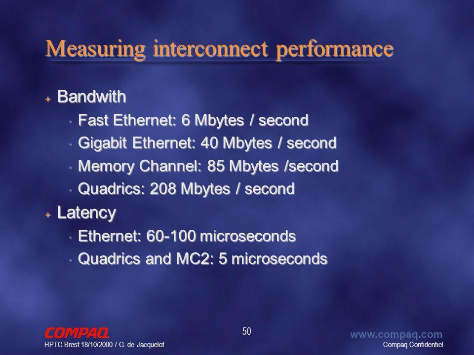 Compaq Confidentiel www.compaq.com HPTC Brest 18/10/2000 / G. de Jacquelot 50 Measuring interconnect performance + Bandwith