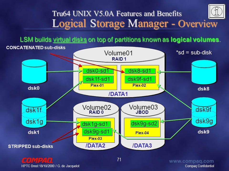Compaq Confidentiel www.compaq.com HPTC Brest 18/10/2000 / G. de Jacquelot 71 Tru64 UNIX V5.0A Features and Benefits Logical Storage Manager - Overvie