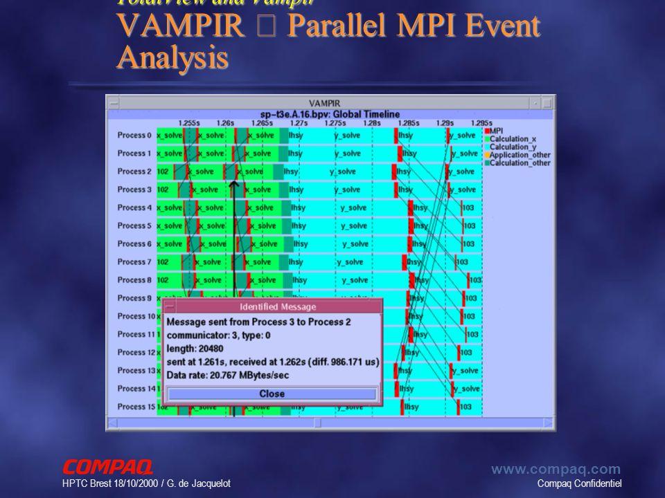 Compaq Confidentiel www.compaq.com HPTC Brest 18/10/2000 / G. de Jacquelot TotalView and Vampir VAMPIR – Parallel MPI Event Analysis