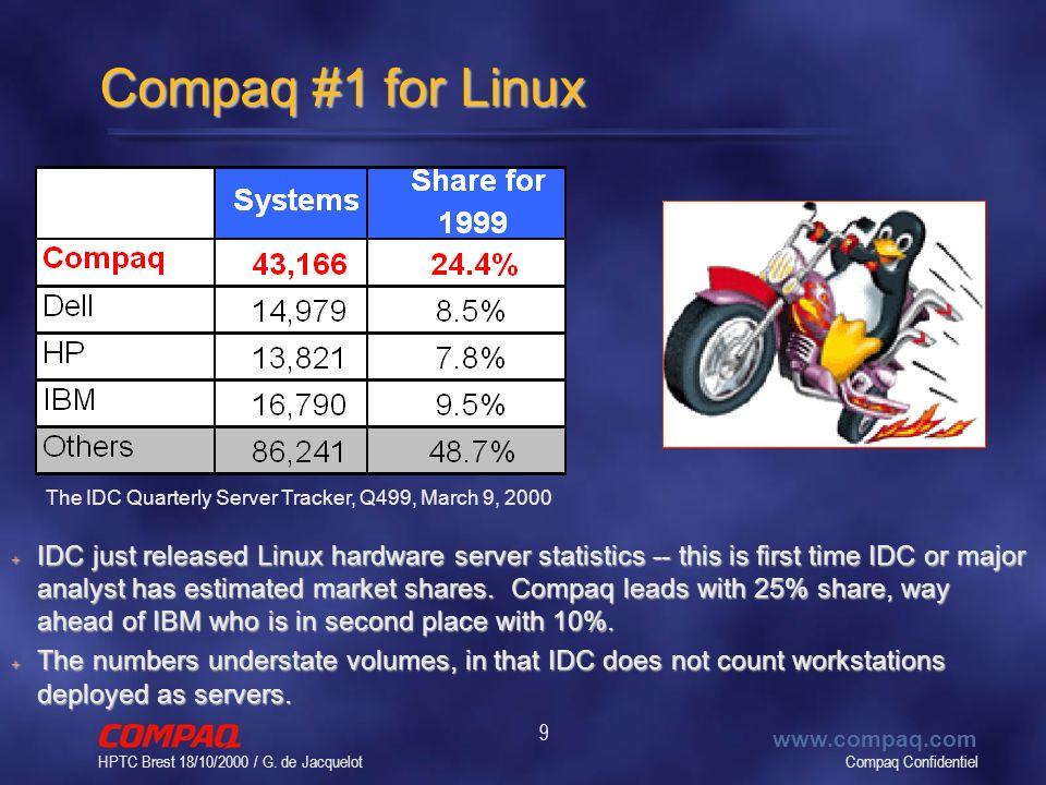 Compaq Confidentiel www.compaq.com HPTC Brest 18/10/2000 / G. de Jacquelot 9 Compaq #1 for Linux + IDC just released Linux hardware server statistics