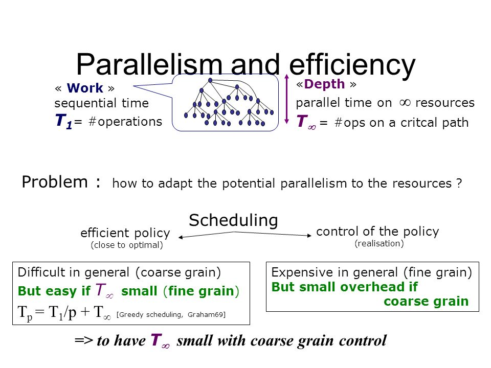 Parallelism and efficiency Difficult in general (coarse grain) But easy if T small (fine grain) T p = T 1 /p + T [Greedy scheduling, Graham69] Expensive in general (fine grain) But small overhead if coarse grain Scheduling efficient policy (close to optimal) control of the policy (realisation) Problem : how to adapt the potential parallelism to the resources .