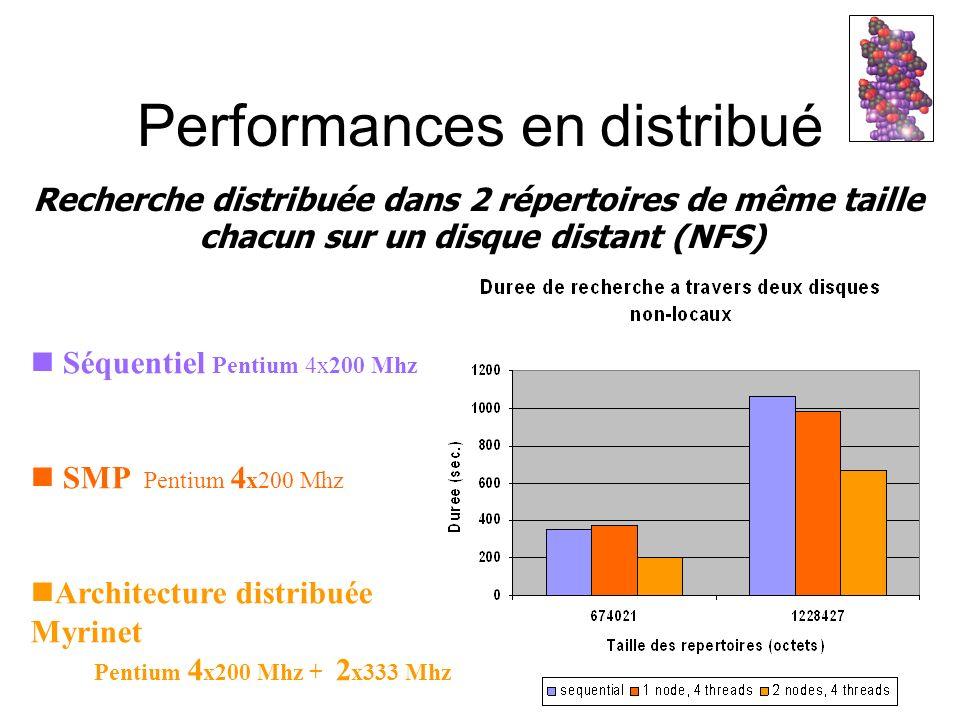 Performances en distribué Séquentiel Pentium 4x200 Mhz SMP Pentium 4 x200 Mhz Architecture distribuée Myrinet Pentium 4 x200 Mhz + 2 x333 Mhz Recherch