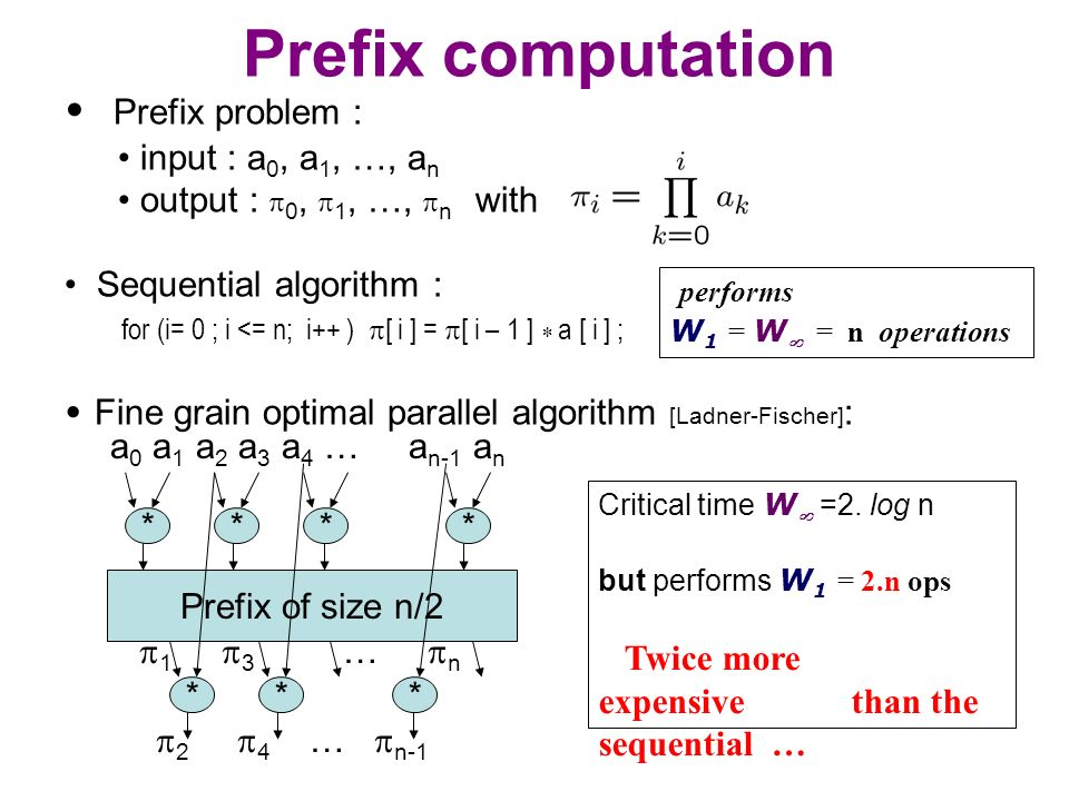 Prefix problem : input : a 0, a 1, …, a n output : 0, 1, …, n with Sequential algorithm : for (i= 0 ; i <= n; i++ ) [ i ] = [ i – 1 ] * a [ i ] ; Fine