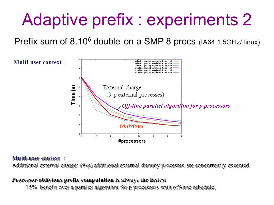 Adaptive prefix : experiments 2 Multi-user context : Additional external charge: (9-p) additional external dummy processes are concurrently executed Processor-oblivious prefix computation is always the fastest 15% benefit over a parallel algorithm for p processors with off-line schedule, Multi-user context : Additional external charge: (9-p) additional external dummy processes are concurrently executed Processor-oblivious prefix computation is always the fastest 15% benefit over a parallel algorithm for p processors with off-line schedule, External charge (9-p external processes) Off-line parallel algorithm for p processors Oblivious Prefix sum of 8.10 6 double on a SMP 8 procs (IA64 1.5GHz/ linux) Time (s) #processors Multi-user context :