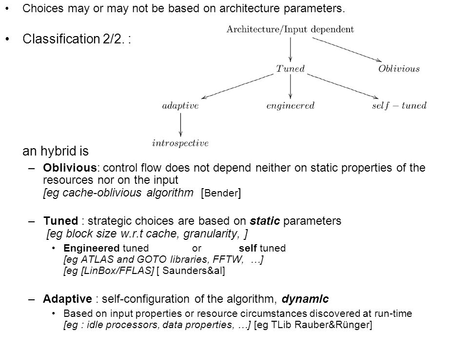 Choices may or may not be based on architecture parameters. Classification 2/2. : an hybrid is –Oblivious: control flow does not depend neither on sta