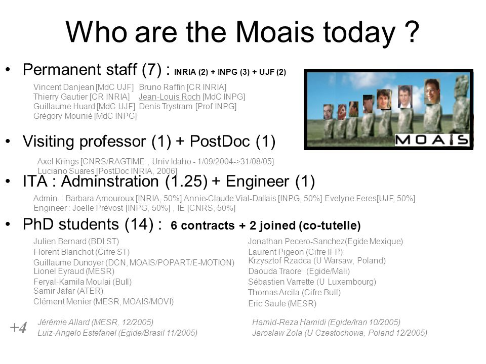 Who are the Moais today ? Permanent staff (7) : INRIA (2) + INPG (3) + UJF (2) Visiting professor (1) + PostDoc (1) ITA : Adminstration (1.25) + Engin