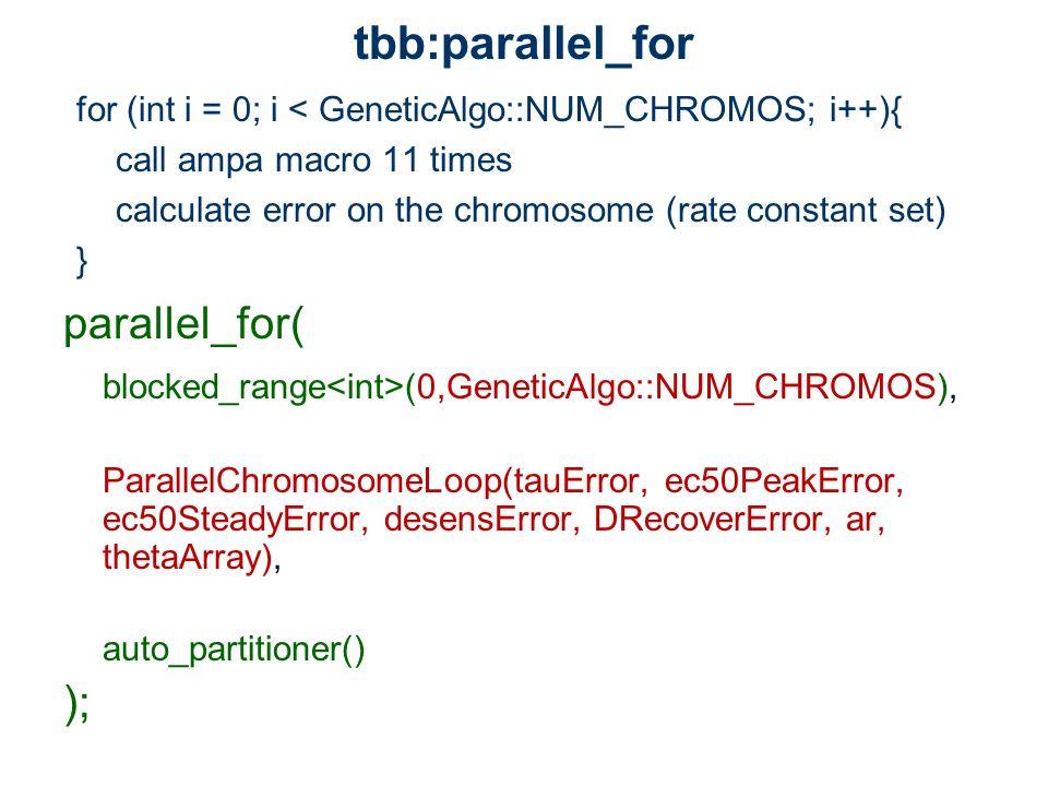 tbb:parallel_for parallel_for( blocked_range (0,GeneticAlgo::NUM_CHROMOS), ParallelChromosomeLoop(tauError, ec50PeakError, ec50SteadyError, desensError, DRecoverError, ar, thetaArray), auto_partitioner() ); for (int i = 0; i < GeneticAlgo::NUM_CHROMOS; i++){ call ampa macro 11 times calculate error on the chromosome (rate constant set) }