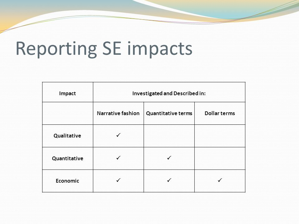 Reporting SE impacts ImpactInvestigated and Described in: Narrative fashionQuantitative termsDollar terms Qualitative Quantitative Economic