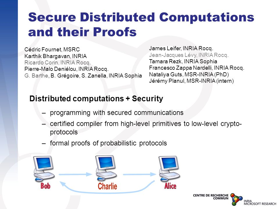 Secure Distributed Computations and their Proofs Distributed computations + Security –programming with secured communications –certified compiler from