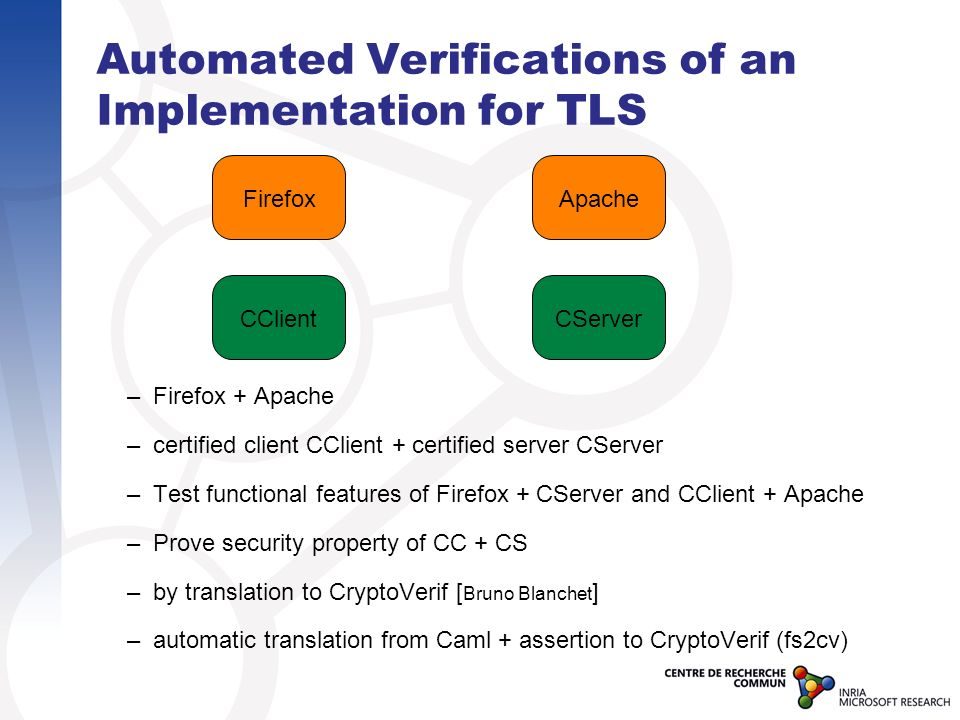 Firefox Automated Verifications of an Implementation for TLS –Firefox + Apache –certified client CClient + certified server CServer –Test functional f