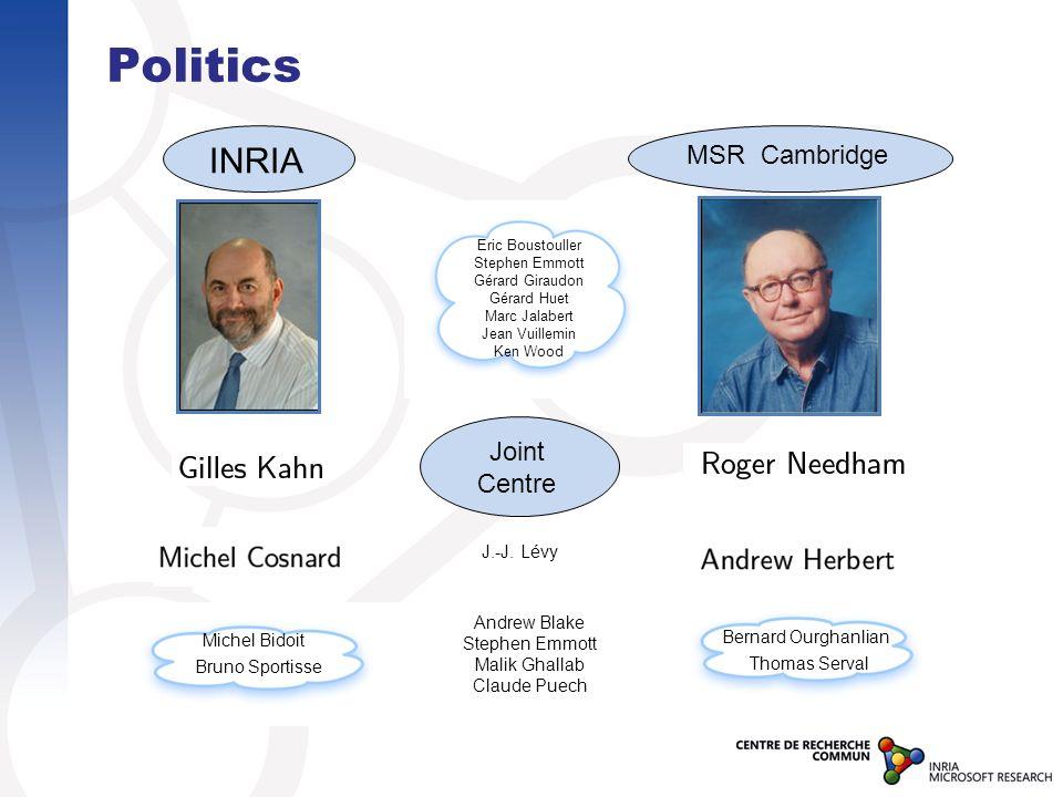 Politics INRIA MSR Cambridge Joint Centre J.-J.