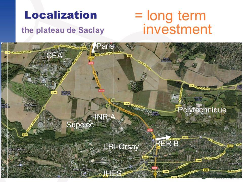 Localization the plateau de Saclay IHÉS LRI-Orsay Polytechnique INRIA CEA RER B Paris Supelec = long term investment