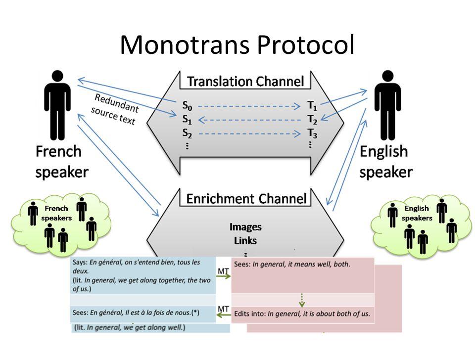Monotrans Protocol