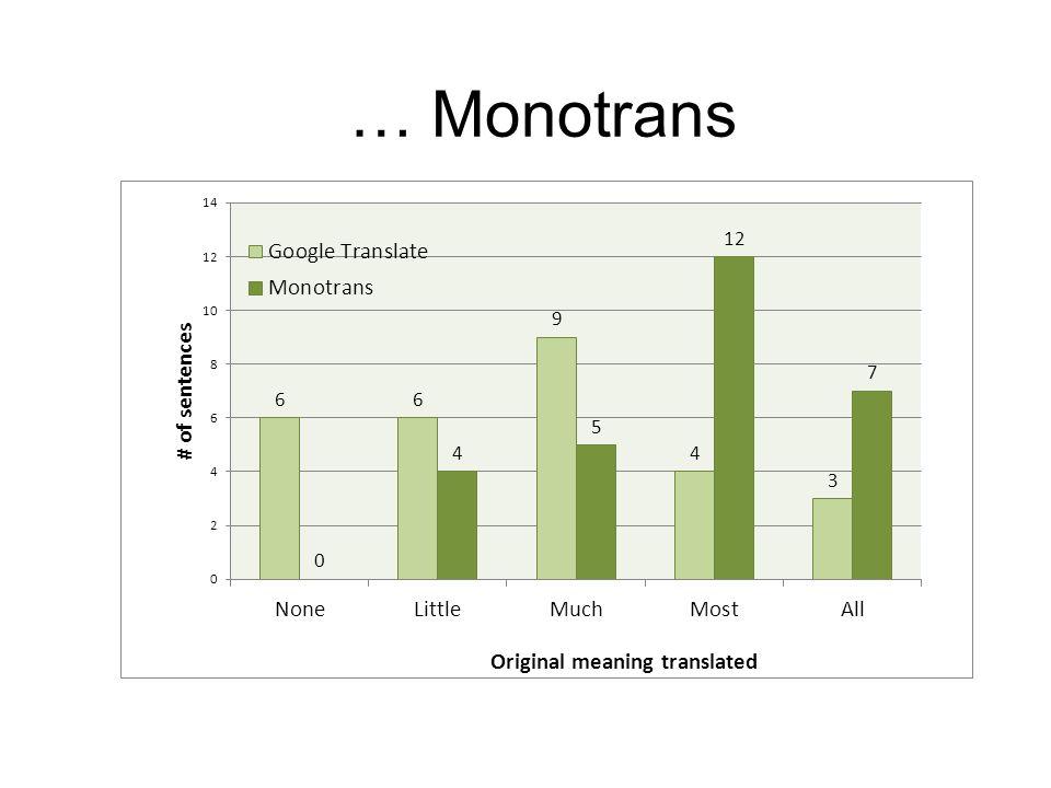 … Monotrans