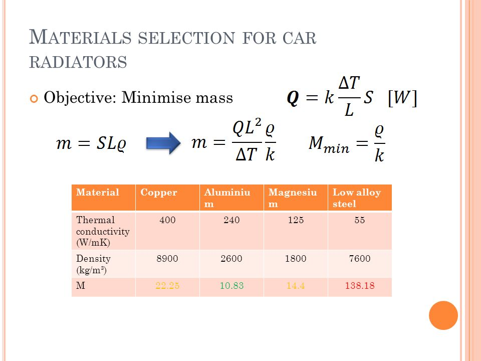 M ATERIALS SELECTION FOR CAR RADIATORS Objective: Minimise mass MaterialCopperAluminiu m Magnesiu m Low alloy steel Thermal conductivity (W/mK) 400240