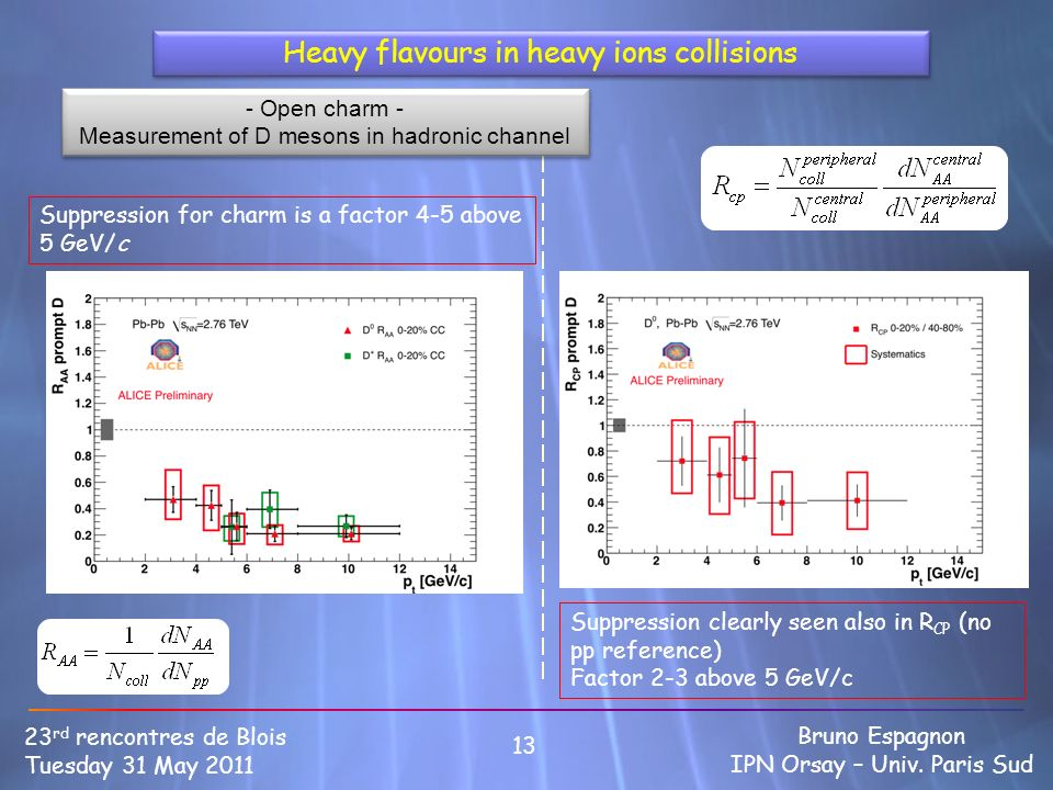 Heavy flavours in heavy ions collisions 13 23 rd rencontres de Blois Tuesday 31 May 2011 Bruno Espagnon IPN Orsay – Univ. Paris Sud Suppression for ch
