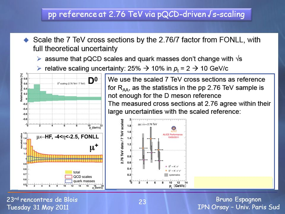 23 23 rd rencontres de Blois Tuesday 31 May 2011 Bruno Espagnon IPN Orsay – Univ. Paris Sud pp reference at 2.76 TeV via pQCD-driven s-scaling