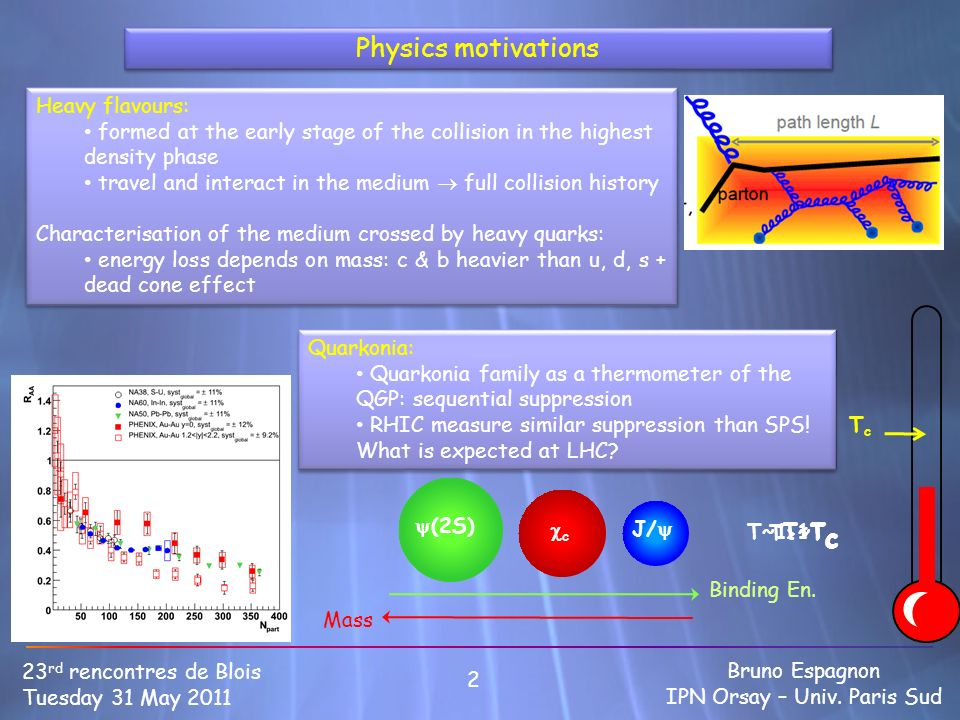 2 Physics motivations Heavy flavours: formed at the early stage of the collision in the highest density phase travel and interact in the medium full c