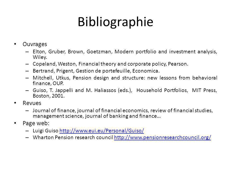 Bibliographie Ouvrages – Elton, Gruber, Brown, Goetzman, Modern portfolio and investment analysis, Wiley.