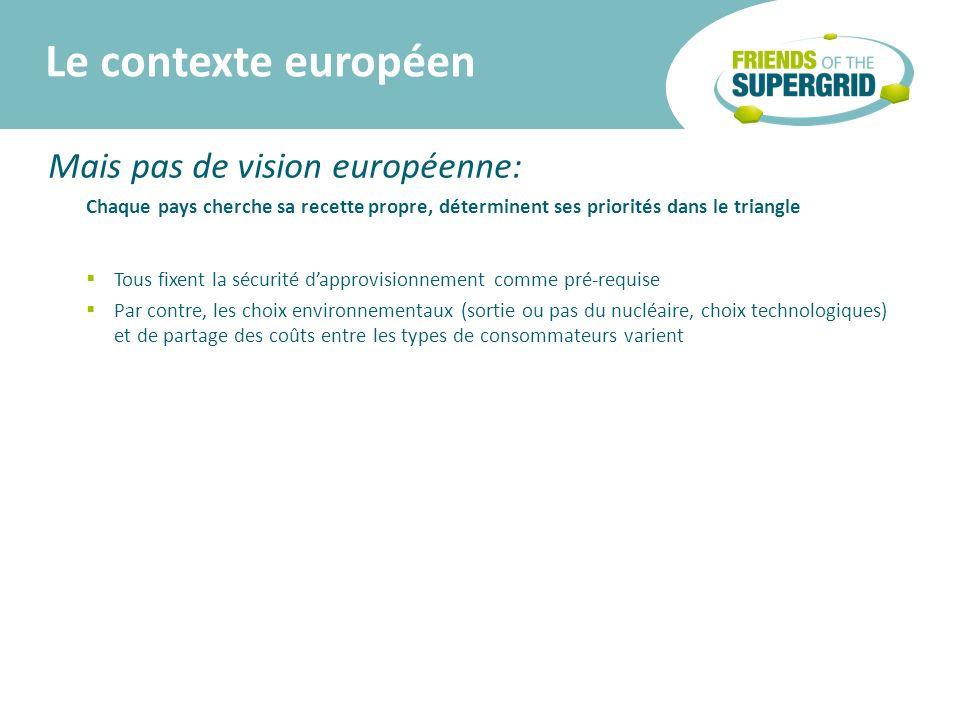 Le contexte européen Mais pas de vision européenne: Chaque pays cherche sa recette propre, déterminent ses priorités dans le triangle Tous fixent la sécurité dapprovisionnement comme pré-requise Par contre, les choix environnementaux (sortie ou pas du nucléaire, choix technologiques) et de partage des coûts entre les types de consommateurs varient