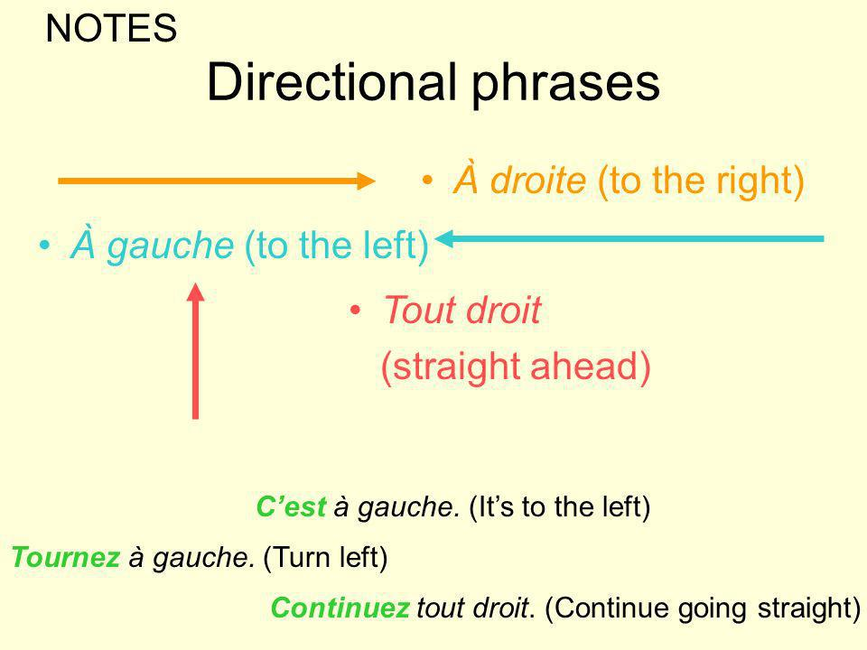 Directional phrases À droite (to the right) NOTES À gauche (to the left) Tout droit (straight ahead) Tournez à gauche. (Turn left) Cest à gauche. (Its