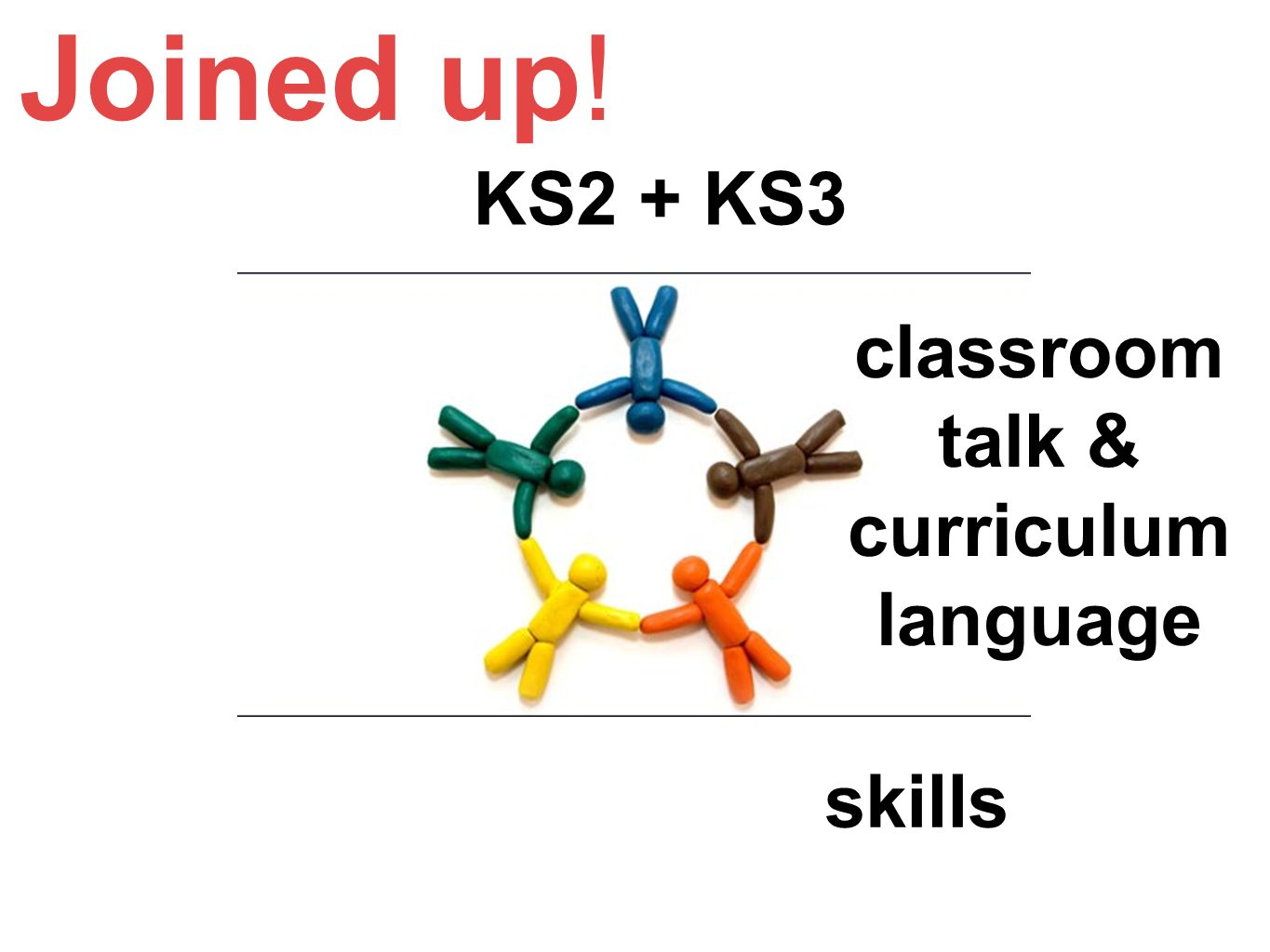 KS2 + KS3 Joined up! classroom talk & curriculum language skills