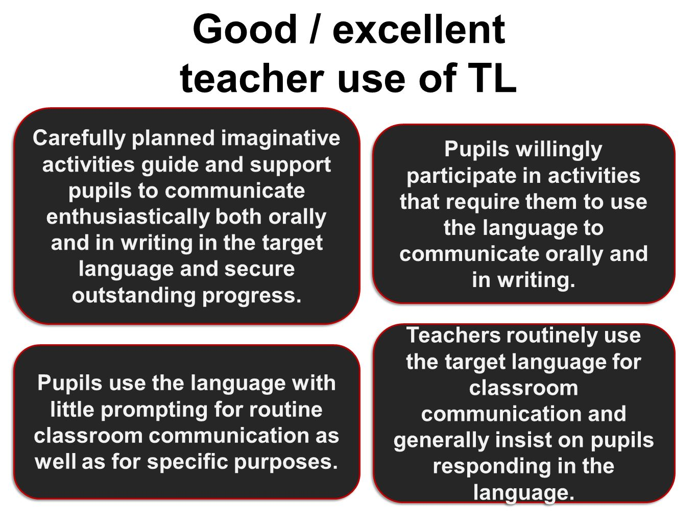 Good / excellent teacher use of TL Pupils willingly participate in activities that require them to use the language to communicate orally and in writi