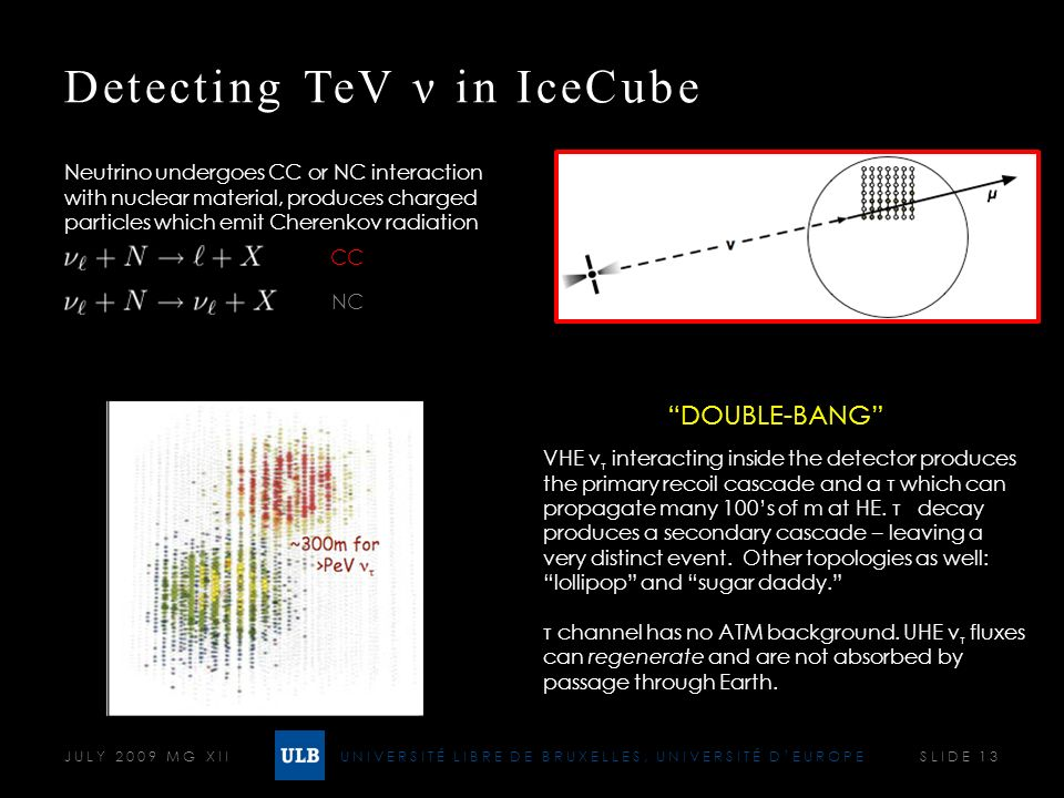 UNIVERSITÉ LIBRE DE BRUXELLES, UNIVERSITÉ DEUROPE LINEAR TRACKSCASCADESDOUBLE-BANG Detecting TeV ν in IceCube JULY 2009 MG XII SLIDE 13 Neutrino under