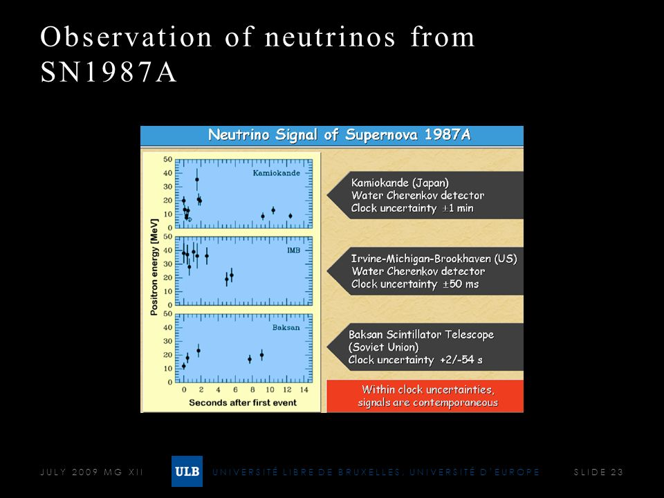 UNIVERSITÉ LIBRE DE BRUXELLES, UNIVERSITÉ DEUROPE Observation of neutrinos from SN1987A JULY 2009 MG XII SLIDE 23