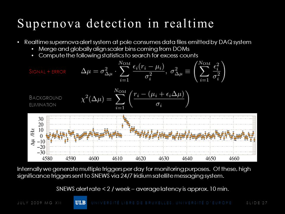 UNIVERSITÉ LIBRE DE BRUXELLES, UNIVERSITÉ DEUROPE Supernova detection in realtime JULY 2009 MG XII SLIDE 27 Internally we generate multiple triggers p