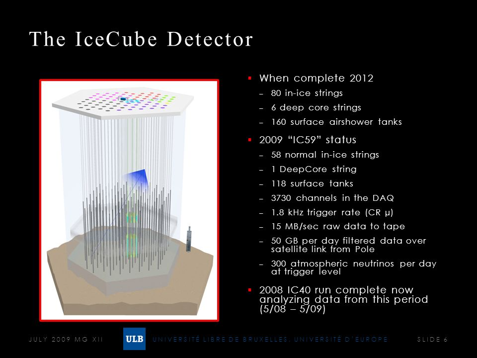 UNIVERSITÉ LIBRE DE BRUXELLES, UNIVERSITÉ DEUROPE The IceCube Detector When complete 2012 – 80 in-ice strings – 6 deep core strings – 160 surface airs