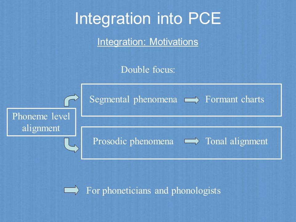 Integration into PCE Integration: Motivations Double focus: Segmental phenomena Prosodic phenomena Formant charts Tonal alignment Phoneme level alignm