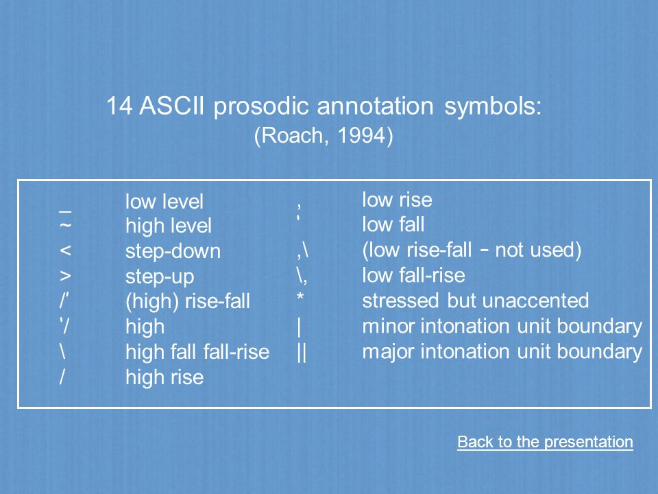 14 ASCII prosodic annotation symbols: _low level ~high level <step-down >step-up / (high) rise-fall /high \high fall fall-rise /high rise,low rise low
