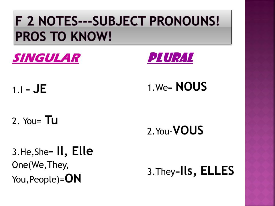 SINGULAR 1.I = JE 2. You= Tu 3.He,She= Il, Elle One(We,They, You,People)= ON PLURAL 1.We= NOUS 2.You- VOUS 3.They= Ils, ELLES