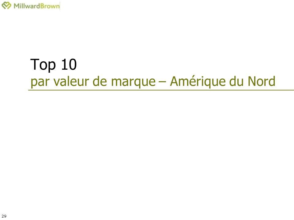 29 Top 10 par valeur de marque – Amérique du Nord