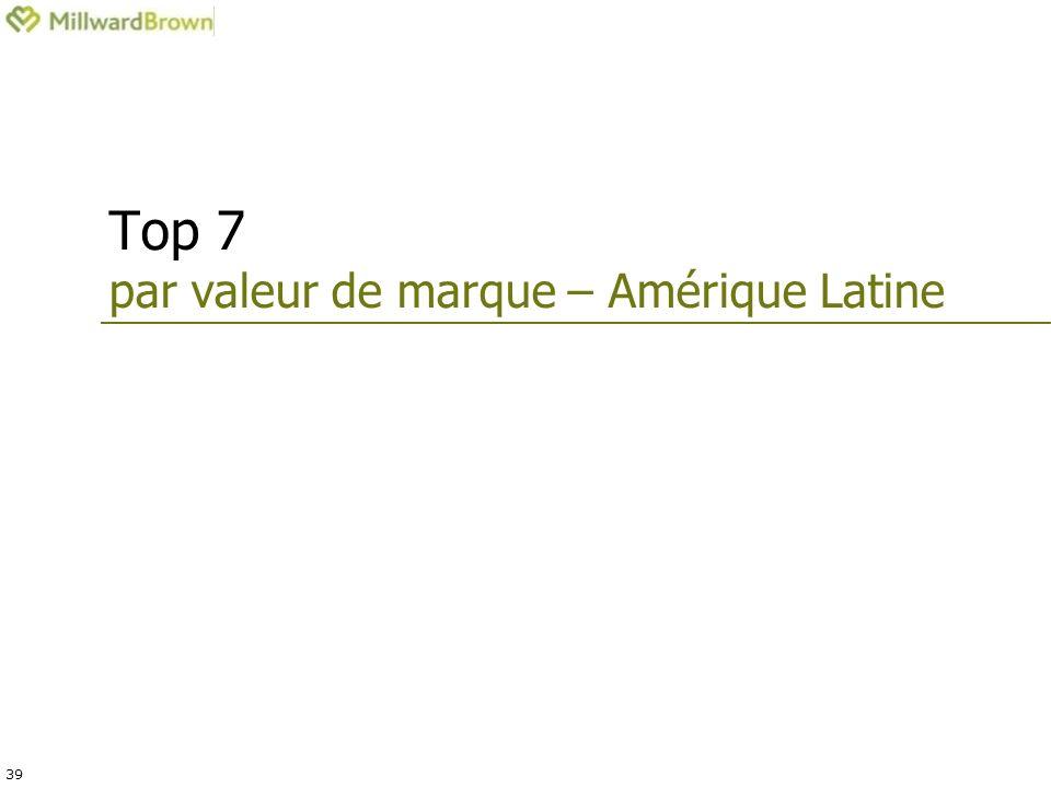 39 Top 7 par valeur de marque – Amérique Latine