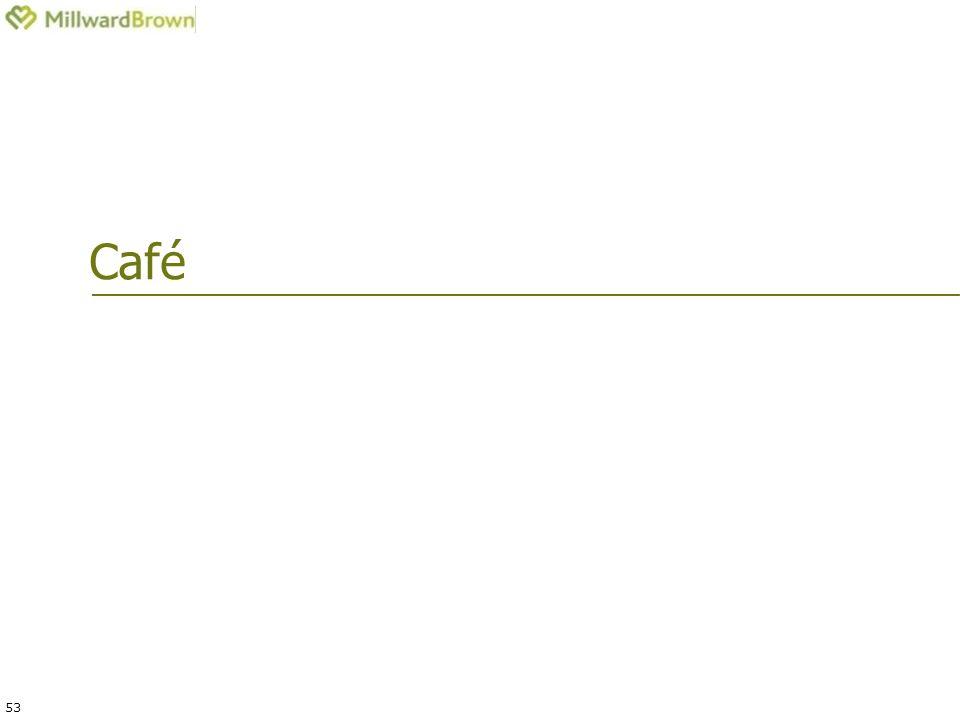 53 Café